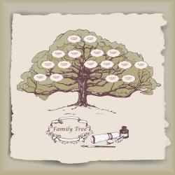 Stammbaum zur Hochzeit